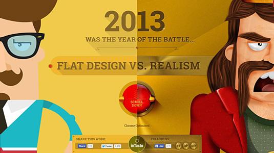 Flat Digital Design: The Present and Future