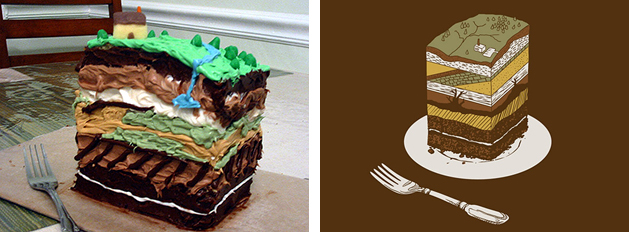 Geological Strata Cake