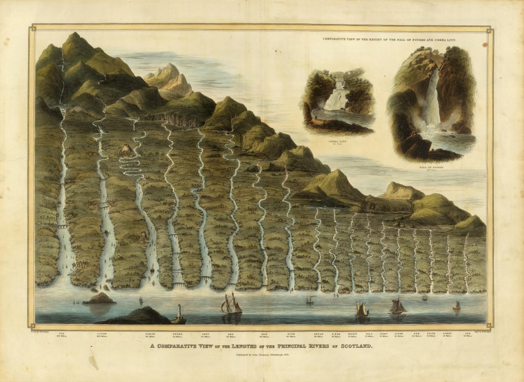(1822) William_Home_Lizar's A Comparative view of the principle rivers of Scotland