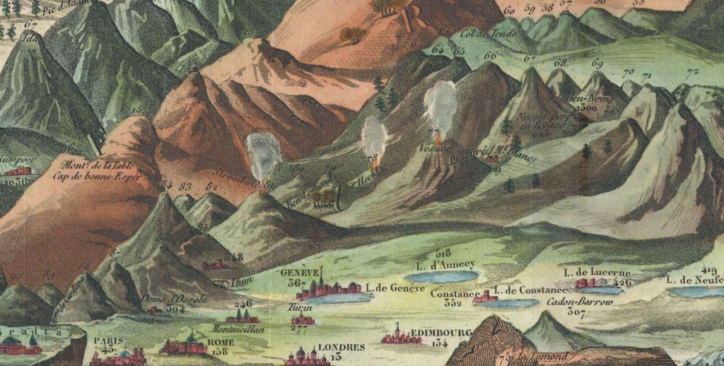 Up close - (1836) Andriveau Goujon Comparative Mountains and Rivers Chart. Wikipedia