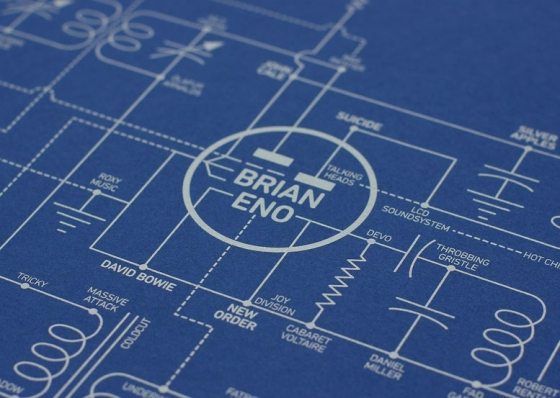 A pictorial history of electronic music mapped to a circuitboard of a theremin
